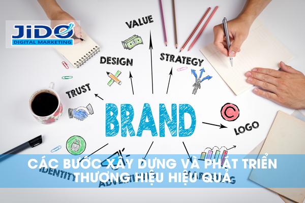 các bước xây dựng thương hiệu